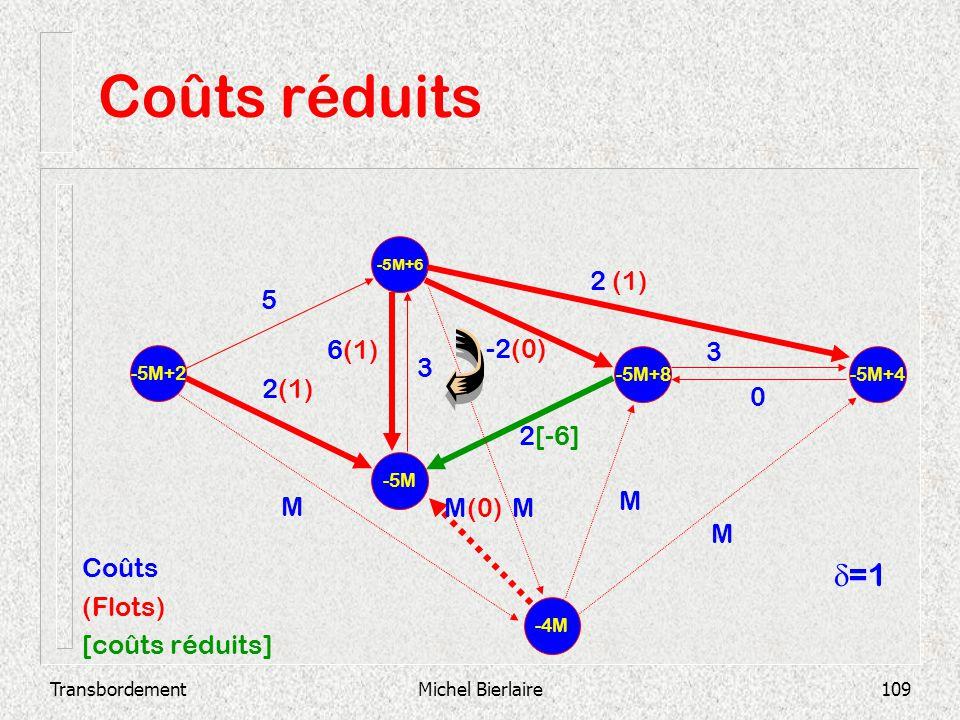 Coûts réduits d=1 2 (1) 5 6(1) -2(0) 3 3 2(1) 2[-6] M M(0) M M M Coûts
